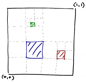 squares-with-grid